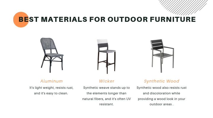 Best Materials for Indoor and Outdoor Products